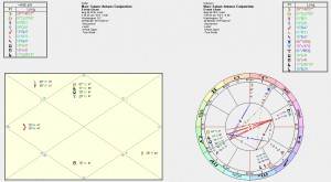 Mars and Saturn in Sidereal Scorpio ~ Transformation Time